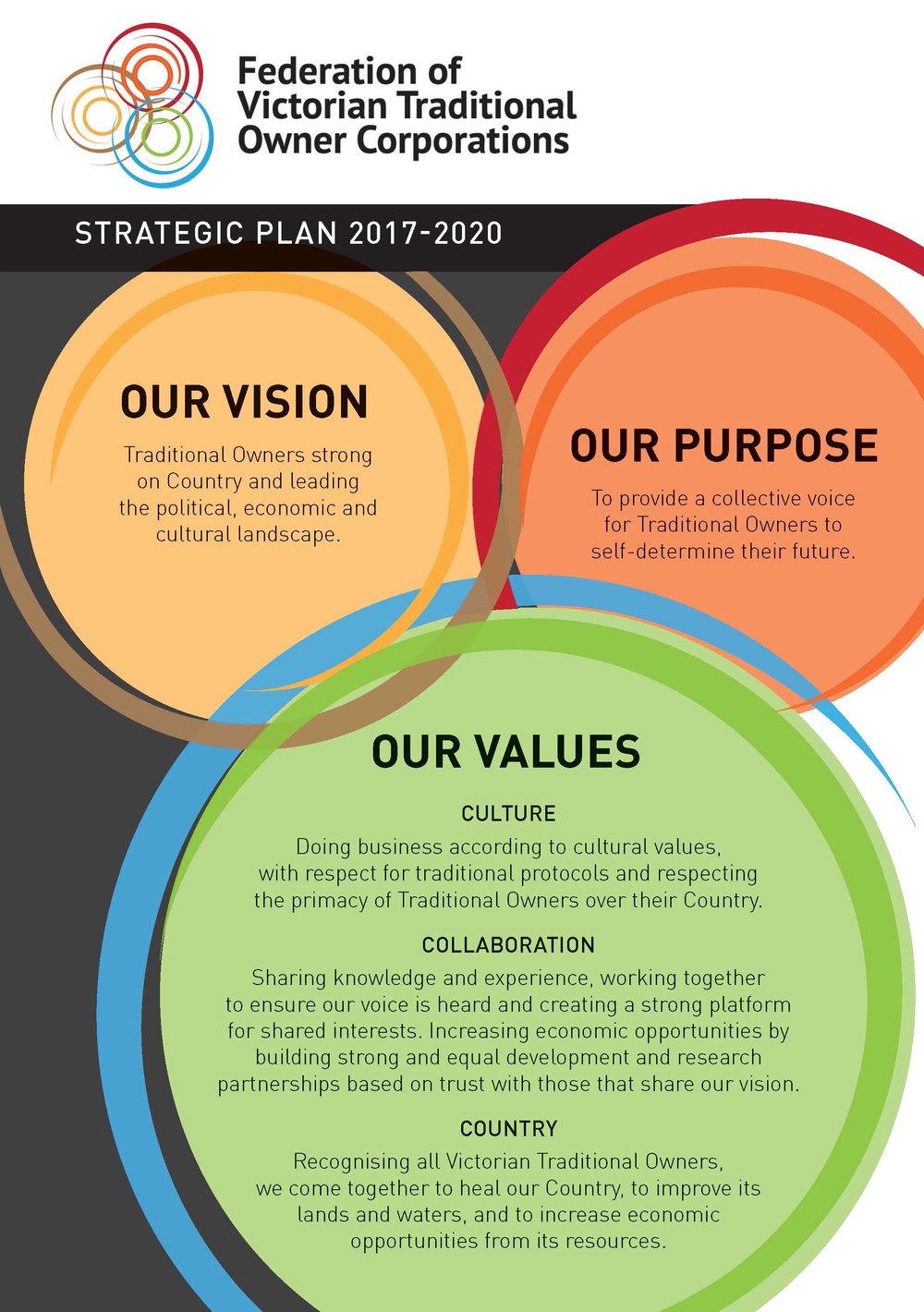 725_4pp A5 Strategic Plan.ƒ_Page_1.jpg