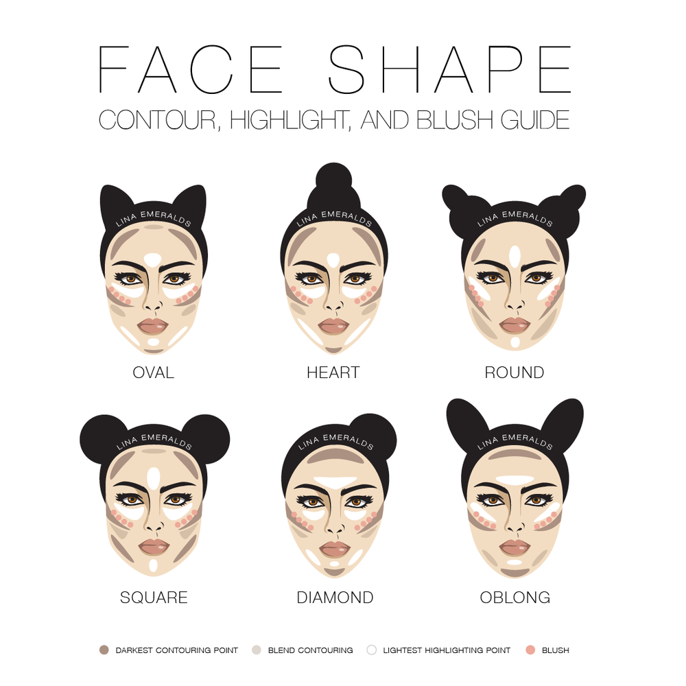 Face shape contouring guide lina emeralds out your face shape and follow the guidelines where you should apply the contouring highlighting and blush fyi i will be talking about nose shapes ccuart Gallery
