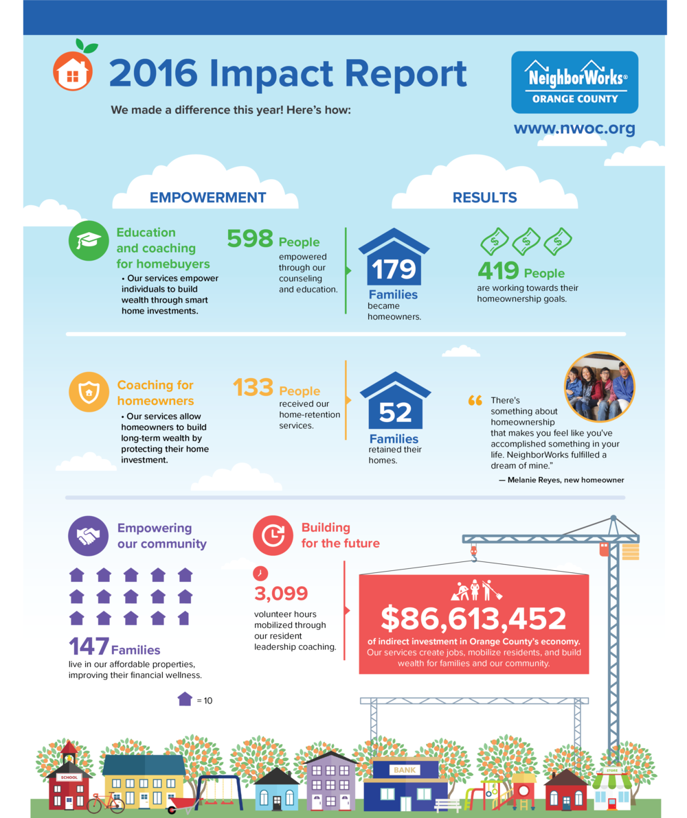 2016_impact_report_%281%29.png,2016_impact_report_%281%29-2837x3382.png
