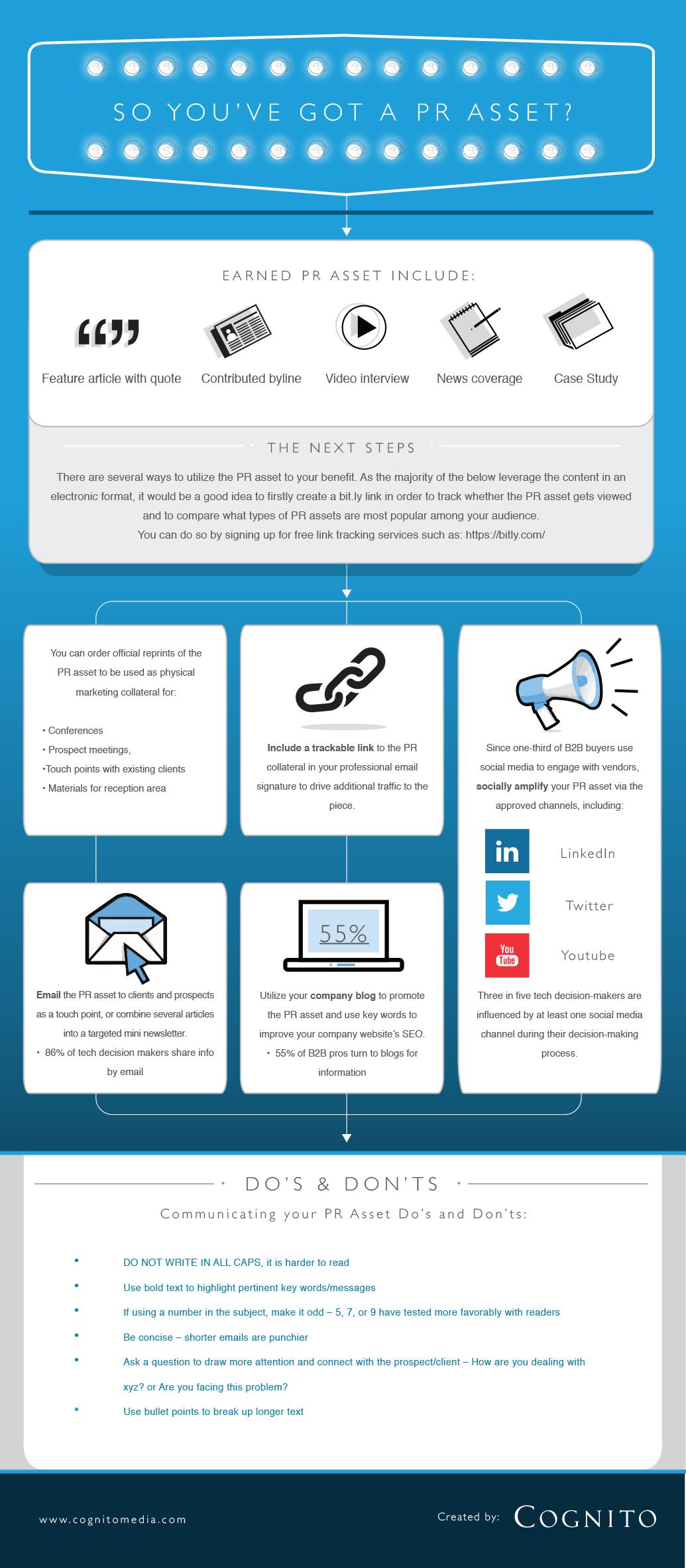 PRasset-infographic