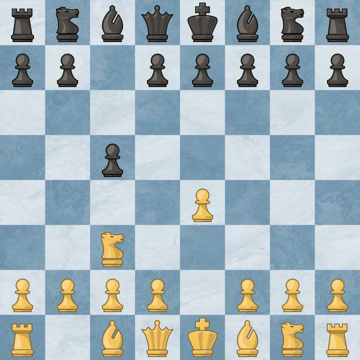 Sicilian Defense: Closed Variation