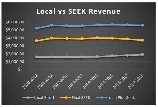 SEEK vs Local.JPG