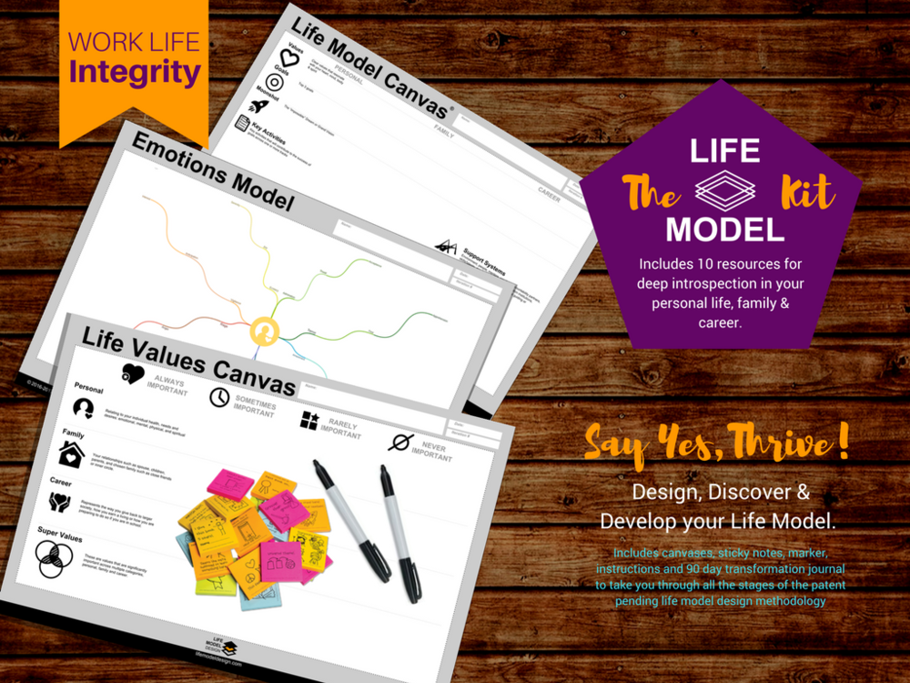 - Life Model Kit Includes 14 Worksheets & Canvases for growth and success in each phase of the Life Model Design process. This kit is ideal for certified Life Model Design coaches to guide and support their clients to greater success.