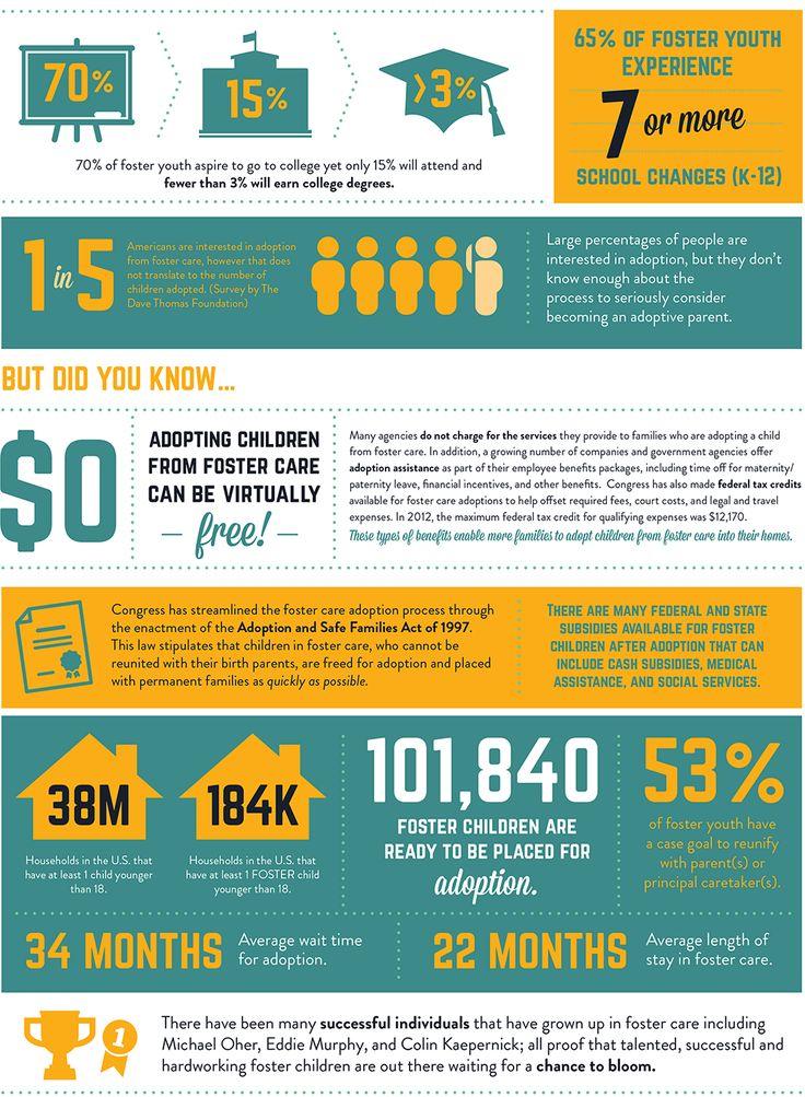 7826e72923023b59b03c44b327a6a272--foster-care-statistics-adoption-quotes.jpg