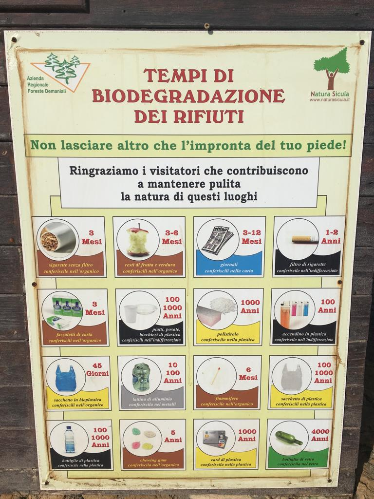 Sign at Vendicari Nature Reserve indicating how long items will take to decompose.