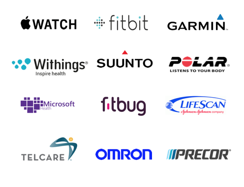 Hardware - Biomarker integrates with the most popular hardware devices currently available on the market including Fitbit, Apple health kit, Garmin and popular glucose and blood pressure monitors.