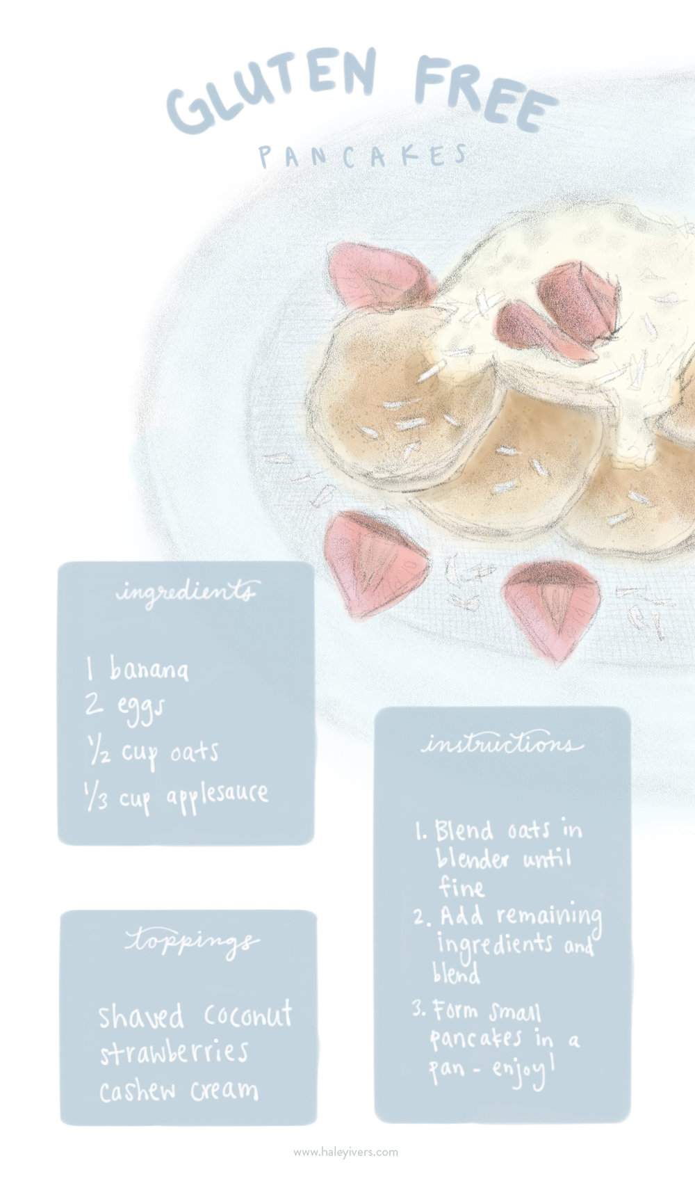 gluten free pancakes recipe and illustration