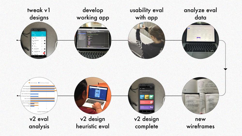 comoge-process.jpg