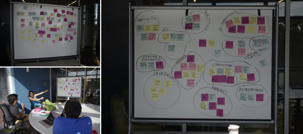 Now that we had a good understanding of the problem space and our user's context, we could start ideating solutions to tackle the problem space. The way we did this was to generate as many ideas as possible (individually) and then vote on the ideas as a team to select the top three ideas that we would like to pursue
