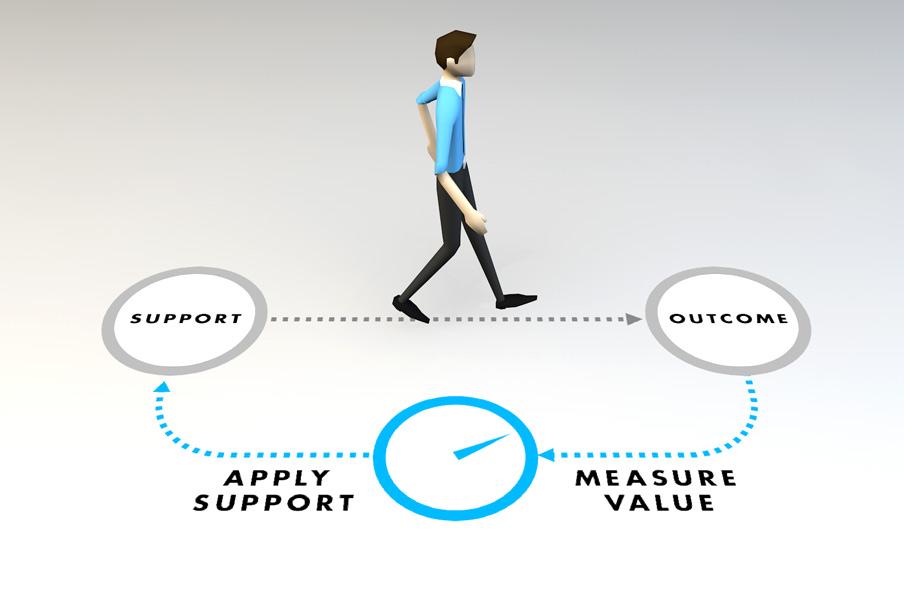 measureValue.jpg
