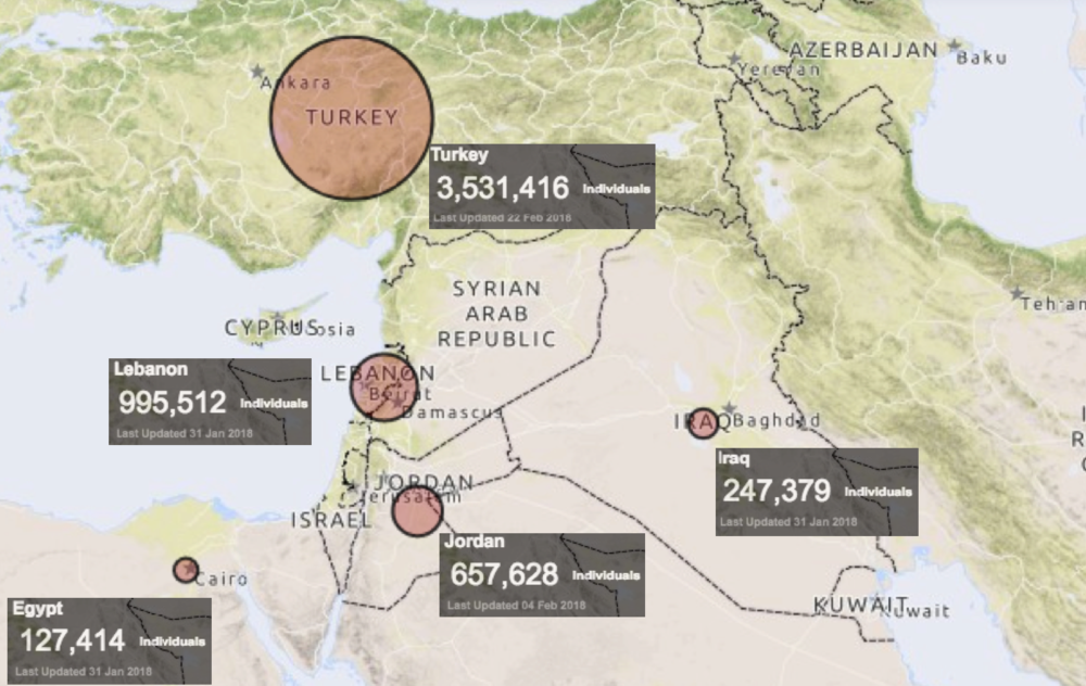 Syria Regional Refugee Response. Source:  UNHCR Inter-agency Information Sharing Portal