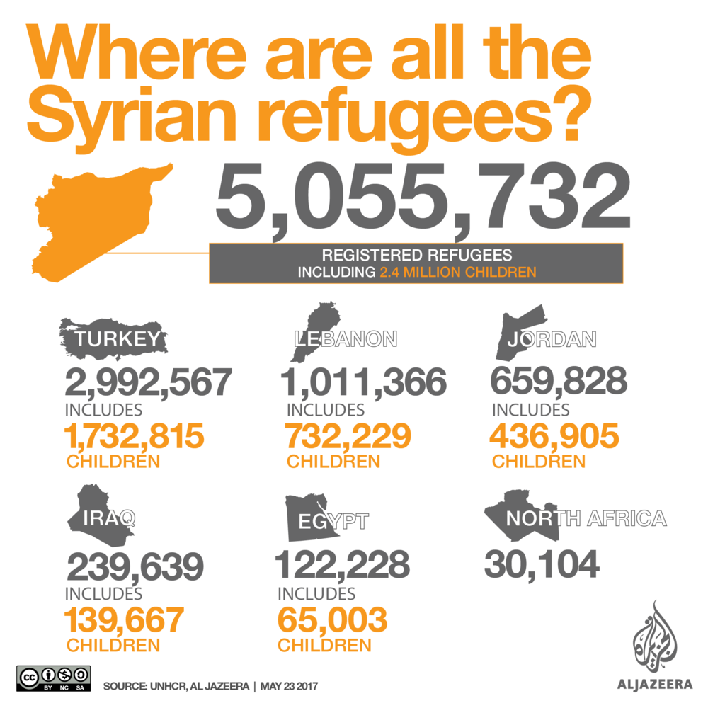 Where are the Syrian refugees.png