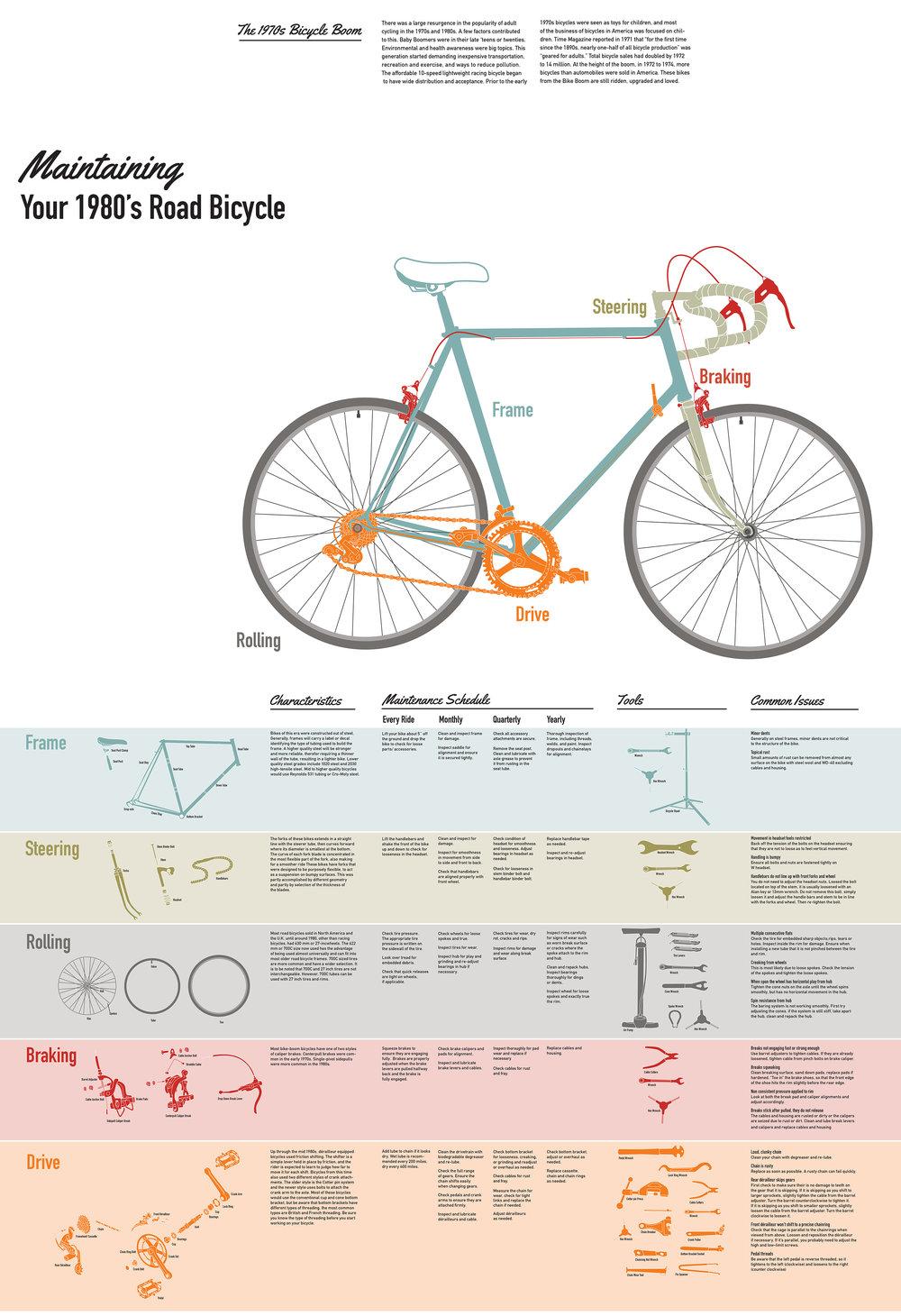 BikeInfoFinal_24x35_2 copy.jpg
