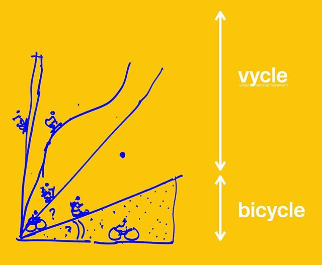 Diagram showing the scope for #vycle vs #bicycle - credit to Mike Davies RSHP #urbanverticalmovement