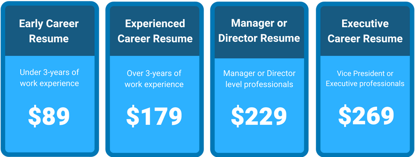 *Manager or Director Resumes include PhD, MD, JD, PharmD, RN clients with over 10+ years experience  **Pricing varies for small business owners (submit form for quote)