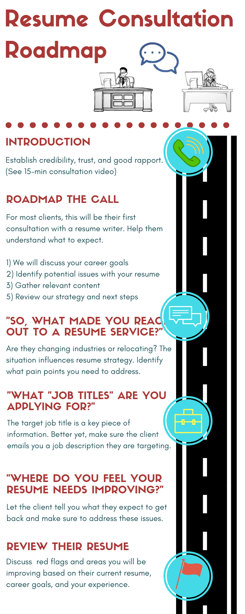 Resume Consultation Infographic (1).png