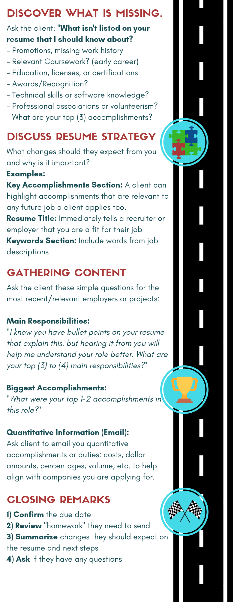 Resume Consultation Infographic (2).png