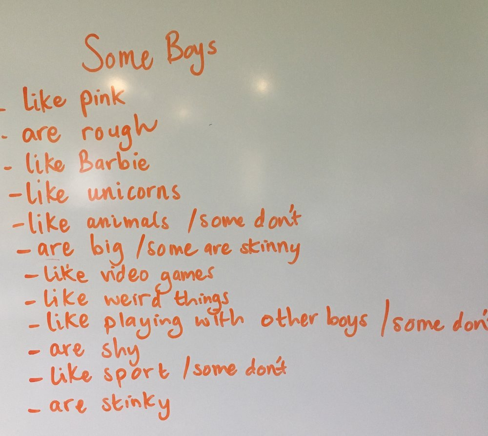 These are the things that should be included in the next book,  SOME BOYS , according to the grade 3/4s at Yea Primary.