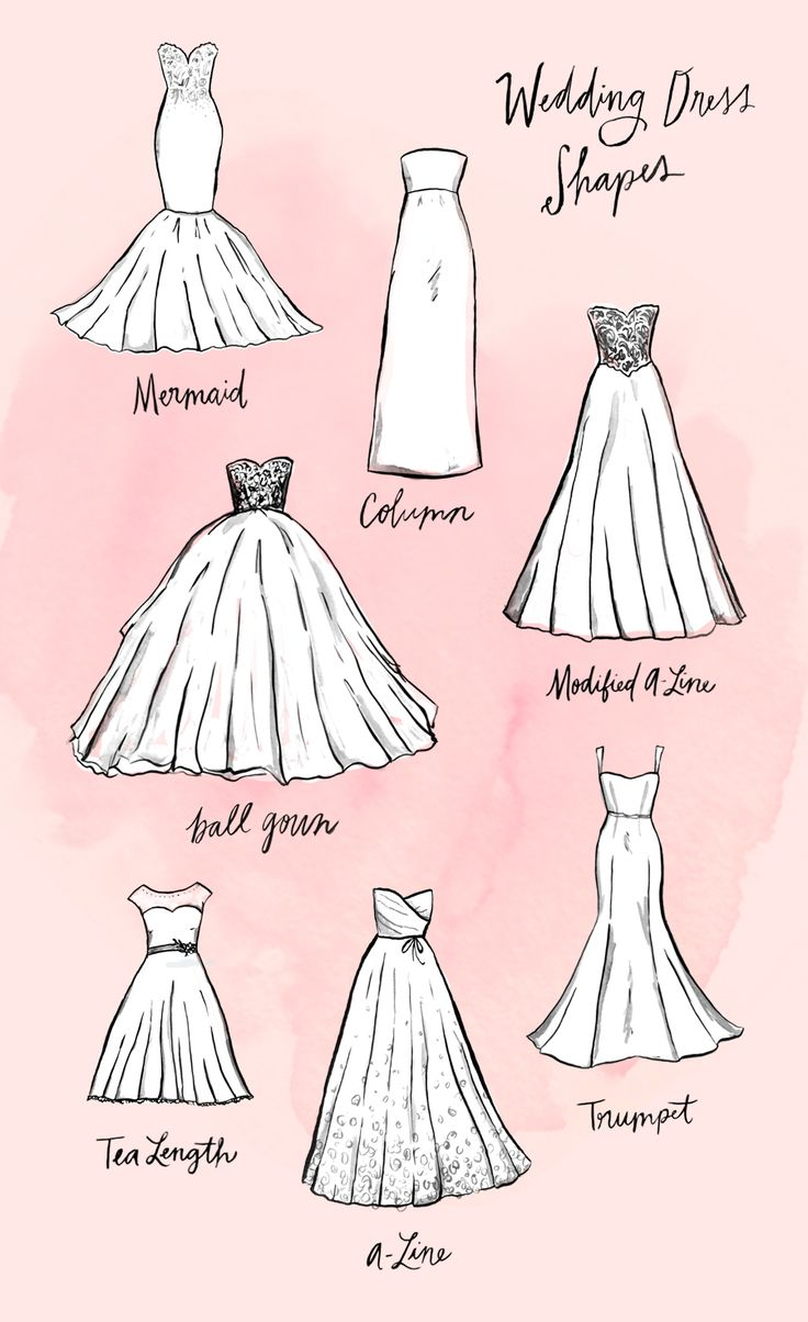 Wedding Gown Silhouettes — The Bustle Bridal Boutique