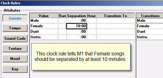 Clock Rule-Female Separation