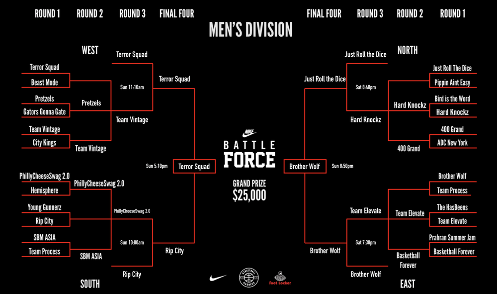 Bracket+Final+Men.png