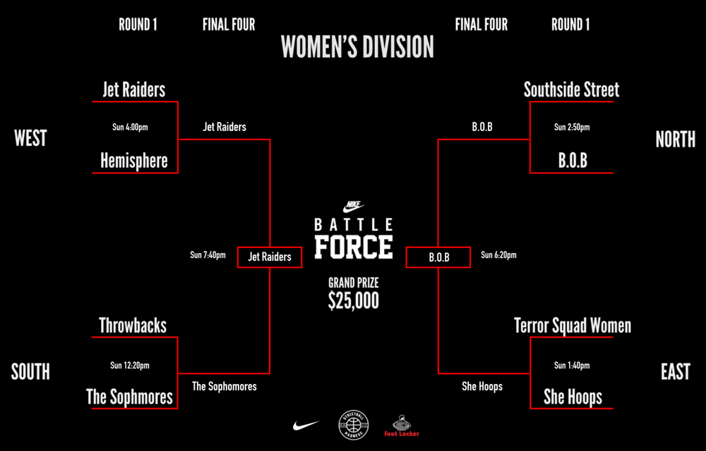 Bracket+Final+woMen.png
