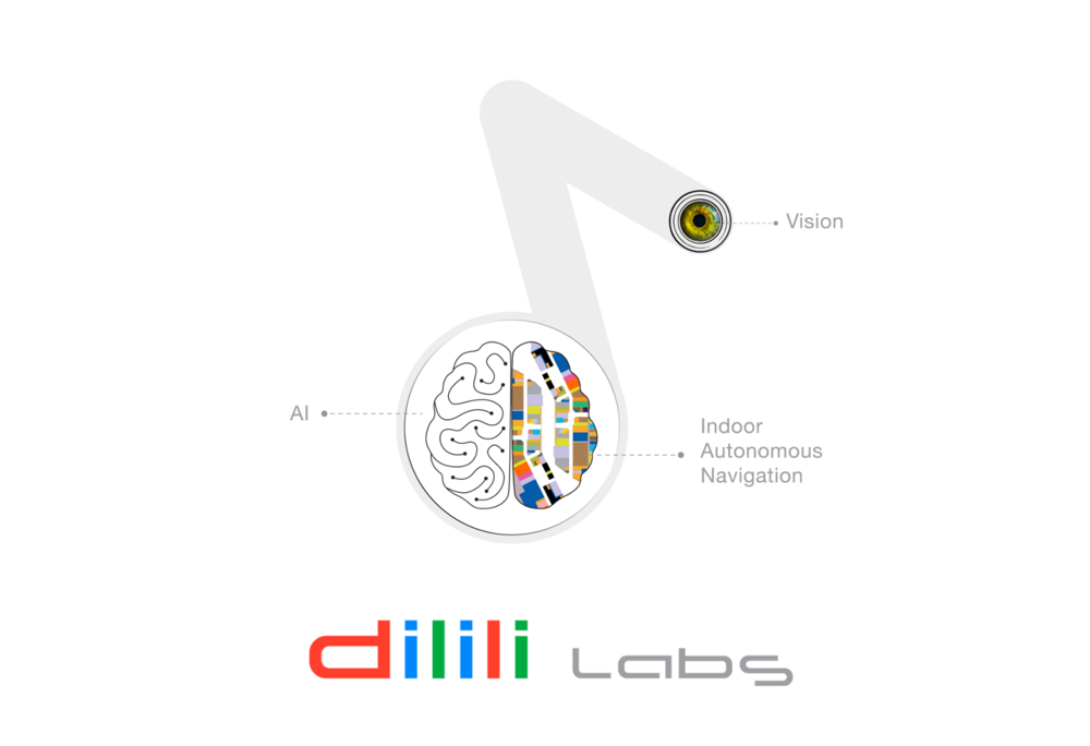 Dilili Labs, Inc.   Autonomous Robotics and Computer Vision