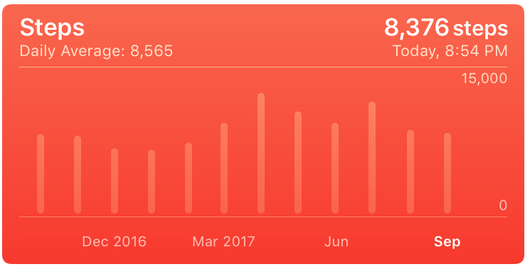 I try to shoot for 10,000 steps a day. It makes me fall asleep quicker.