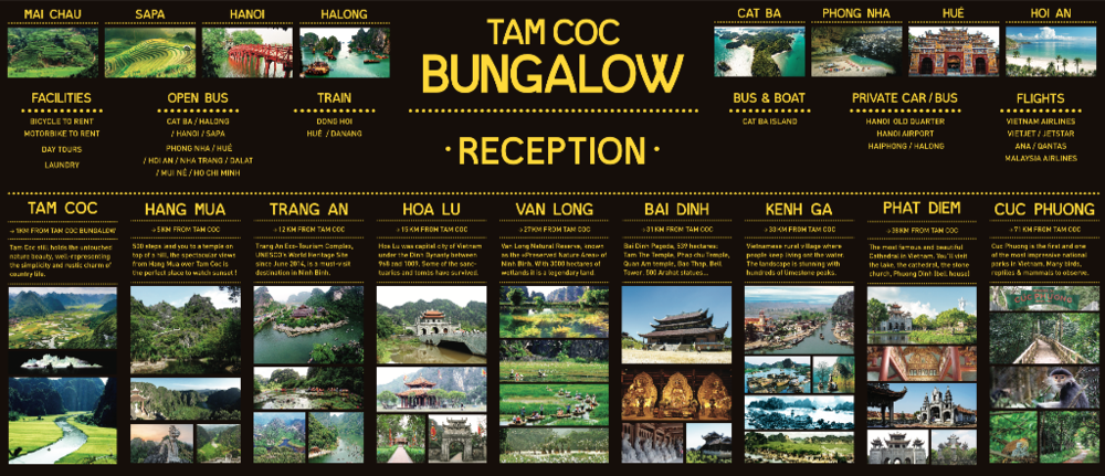 Information Board Tam Coc Bungalow