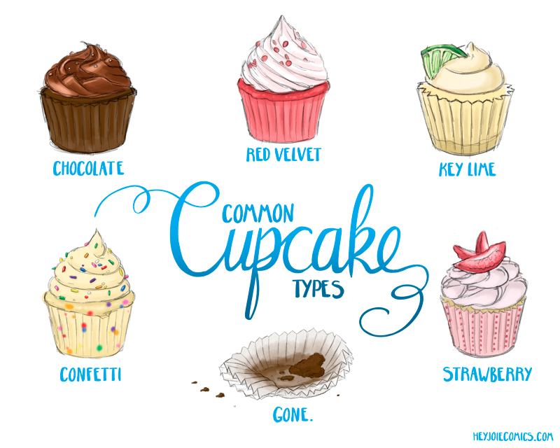 Common Cupcake Types