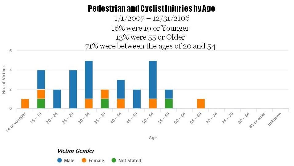 victim age.jpg