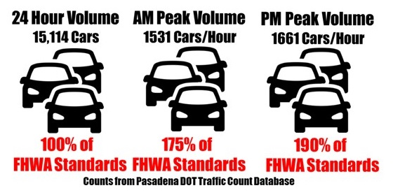 peak traffic.jpg