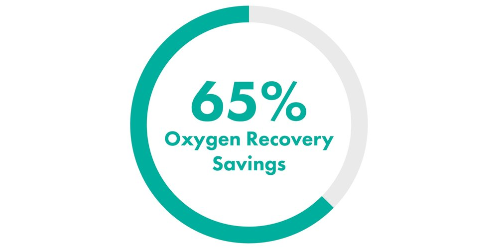 HyDOZ 65 Percent Oxygen Recovery Savings-01.jpg