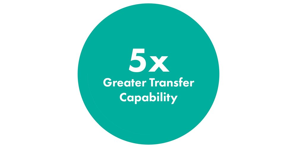 5x Greater Transfer Capability-01.jpg