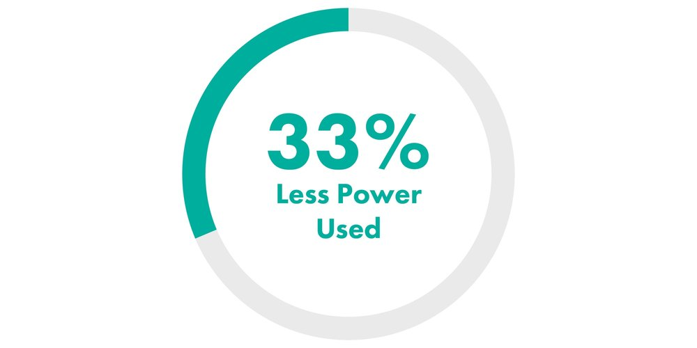 HyDOZ 33 Percent Less Power Used-01.jpg