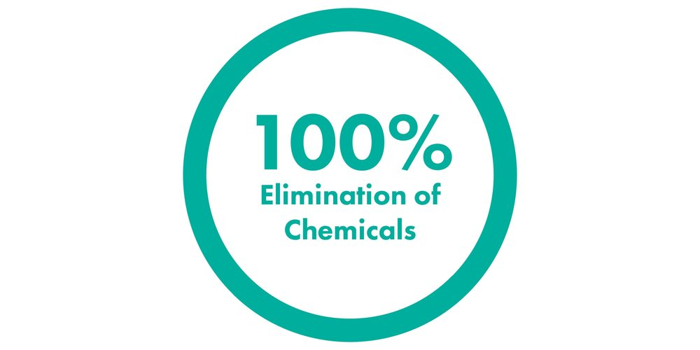 SDOX-CS 100 Percent Elimination of Chemicals-01.jpg
