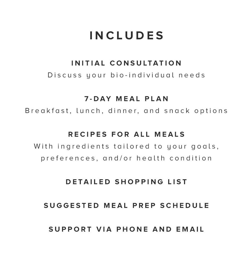 Personalized Meal Plan_Includes List