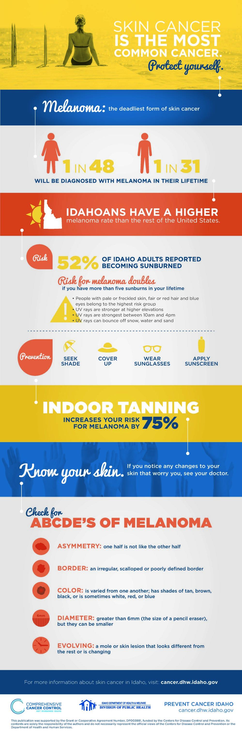 8795_Comp Cancer-Skin Cancer Infographic-FINAL-2.jpg