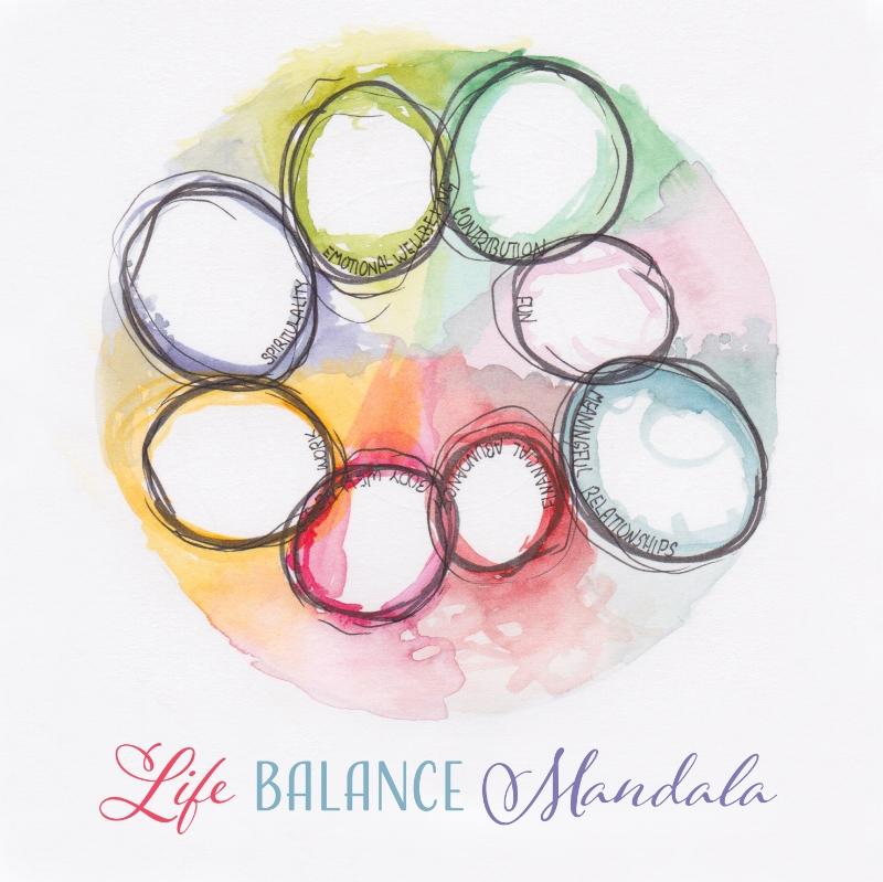 LifeBalanceMandala.jpg