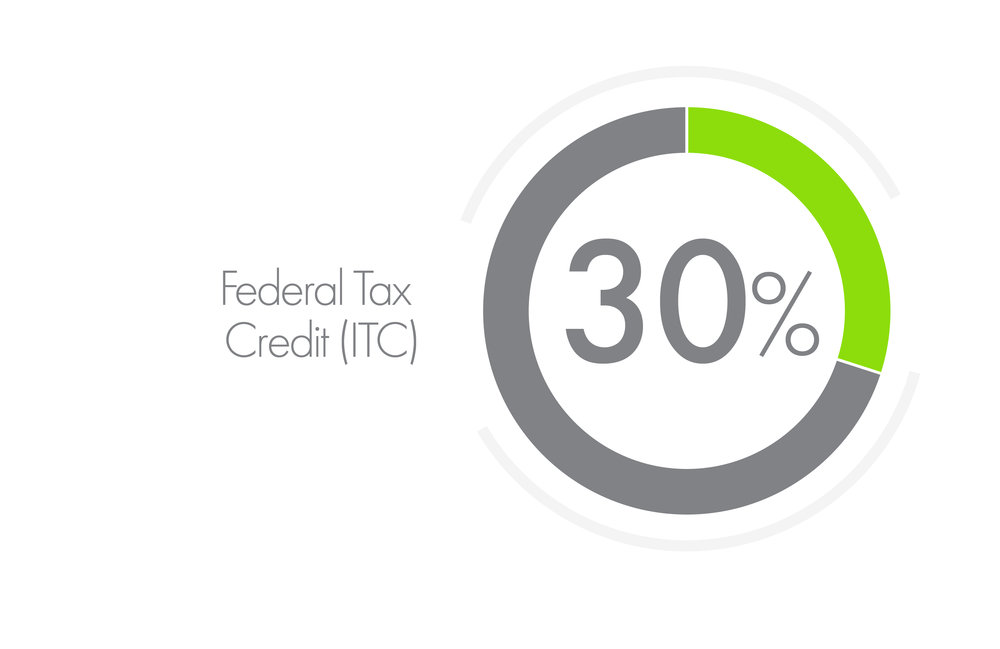 Federal ITC (Investment Tax Credit)  - Learn more from the Department of Energy