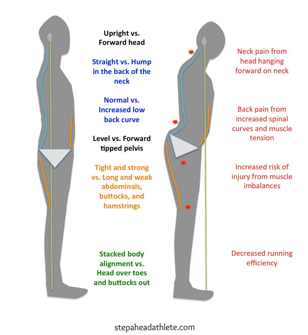 posture.png