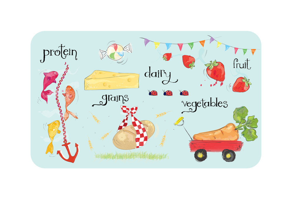 FoodGroups copy.jpg