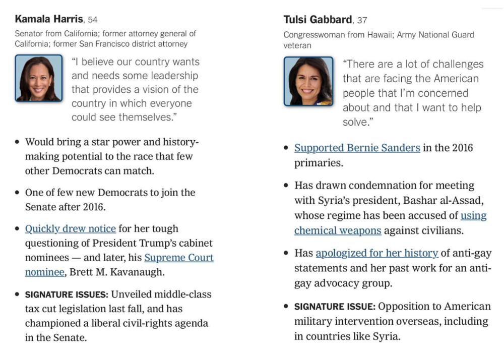 Candidate profiles of Harris and Gabbard in  The New York Times  ( Image )
