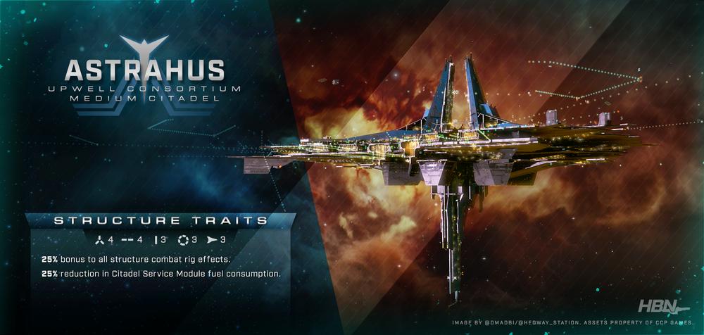 The ASTRAHUS class medium Citadel