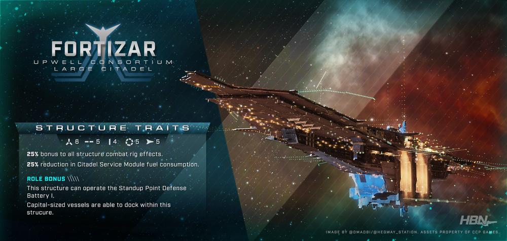 The FORTIZAR class large Citadel