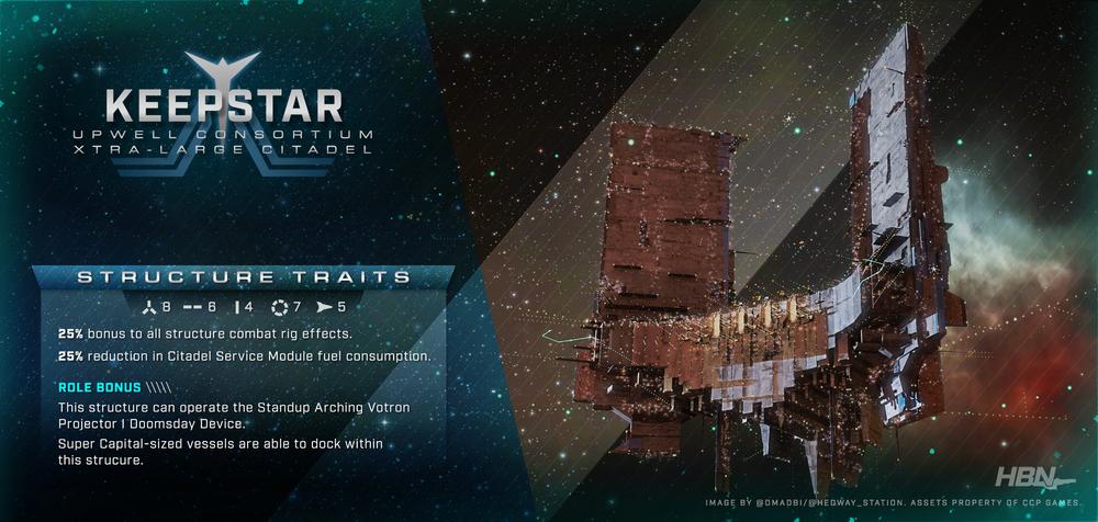 The KEEPSTAR class xtra-large Citadel