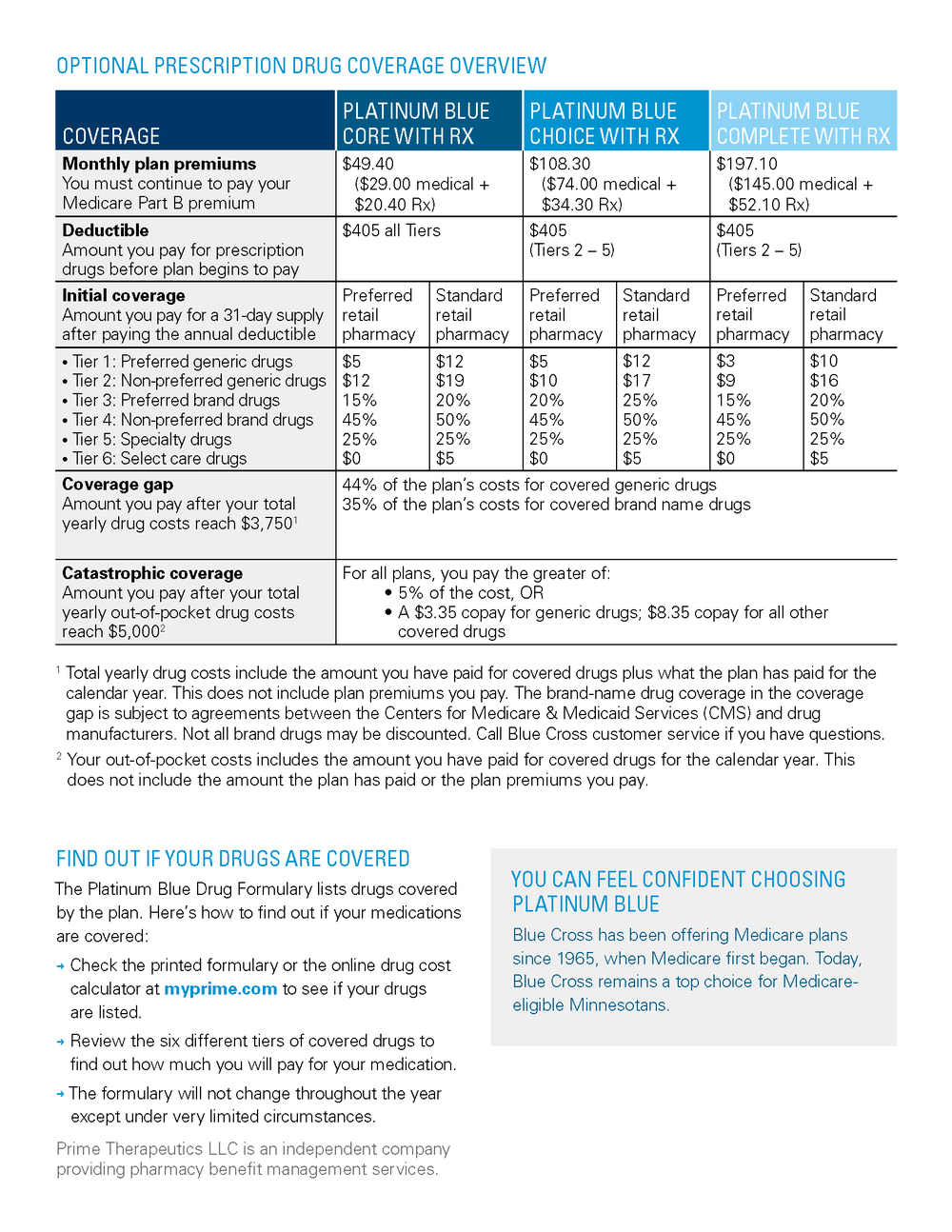 2018 PlatinumBlue Overview M00414_Web_508_Page_4.png