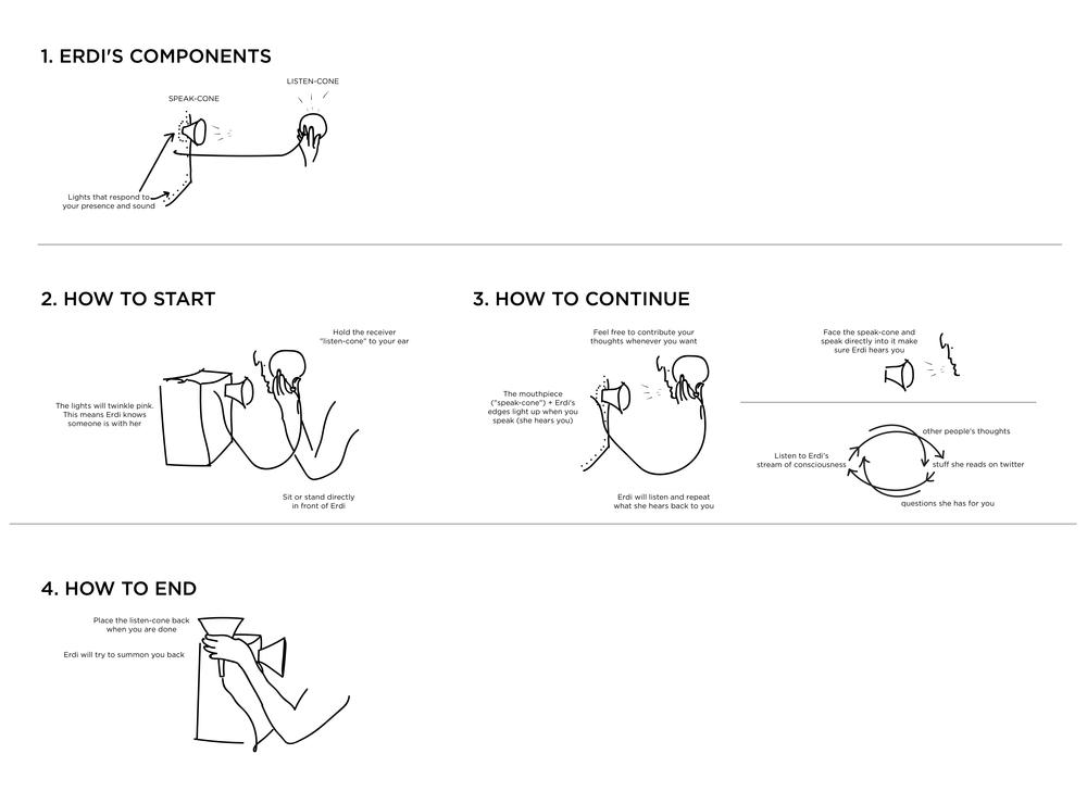 instructions_erdi_1-01.png