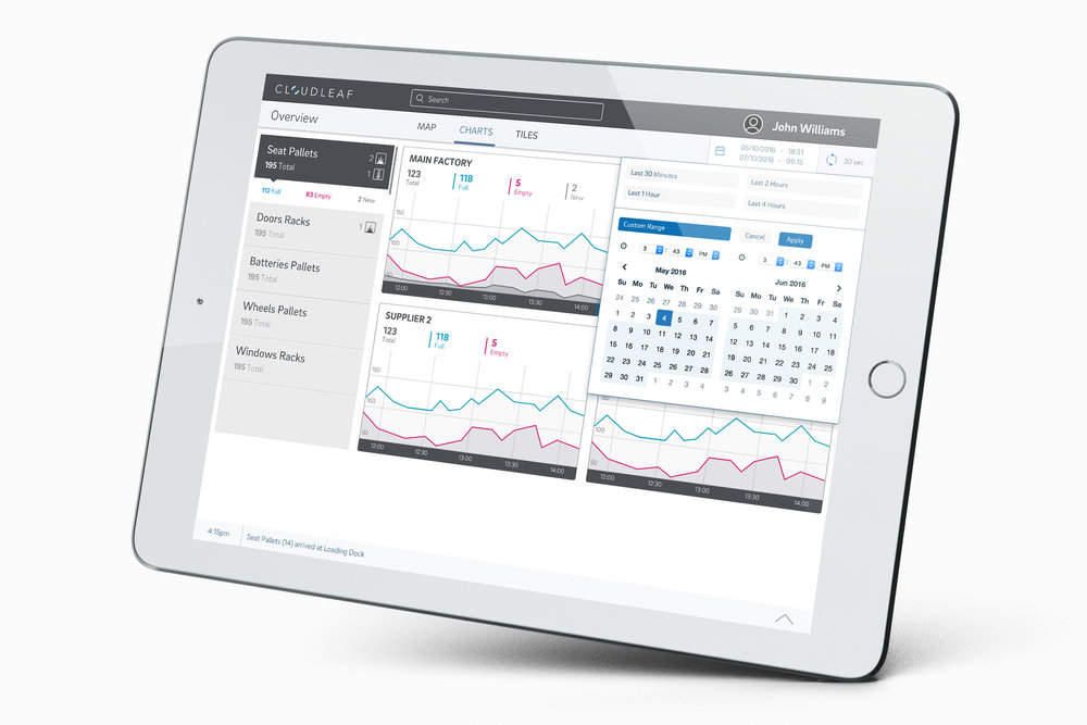 Purpose-built dashboards with trends and KPIs