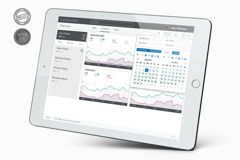 actionable-insights-ui-on-ipad-2.jpg